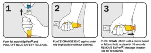Administering the EpiPen adrenaline autoinjector device-steps